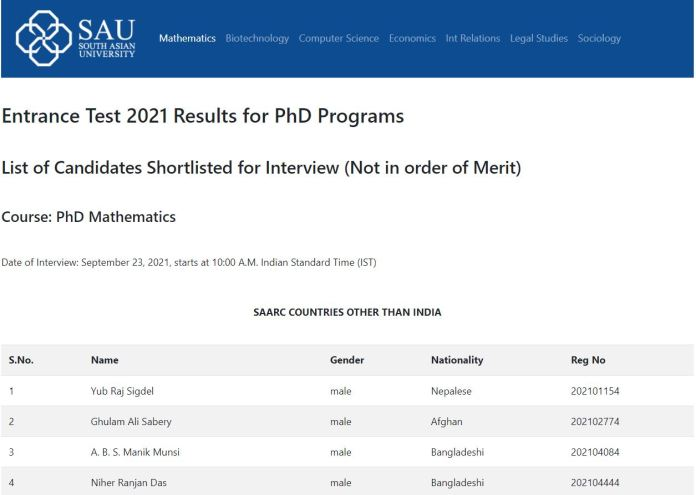 SAU Entrance Exam Result 2021 Out @ sau.int | Download Now