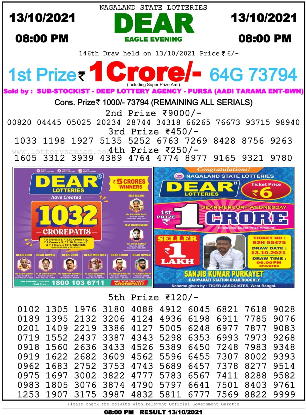 Nagaland State Lottery Result 13.10.2021 at 8 PM