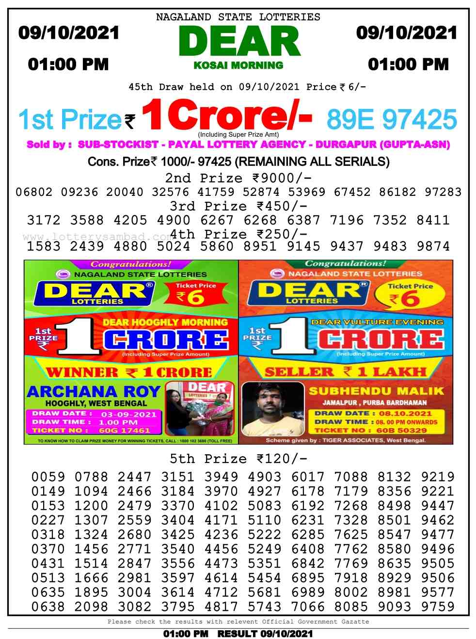 Nagaland State Lottery Result 10.10.2021 at 1 PM
