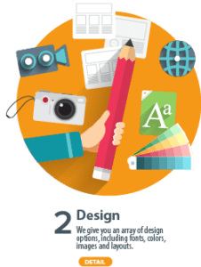Website Design Process - Design