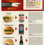 Smashburger Debuts Local Craft Beers at South Tampa Store,Six Tampa Bay Beers Paired with Hamburger, Chicken and Turkey Burgers