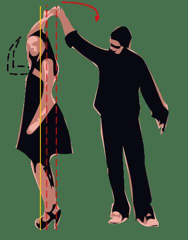 imparare i giri di ballo, giri di ballo, come girare nel ballo, vuelta come fare,