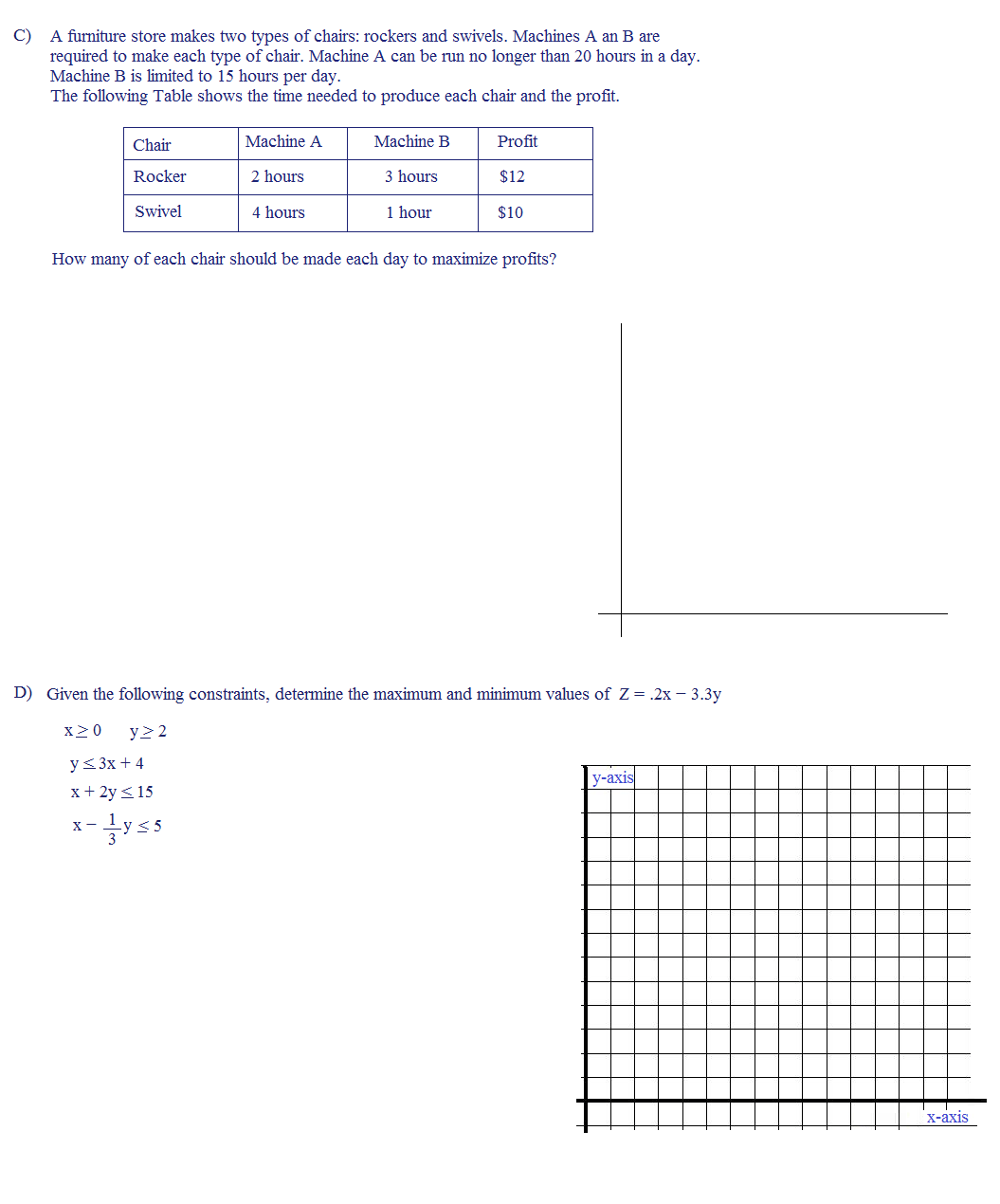 Advanced Algebra Honors Linear Programming Worksheet