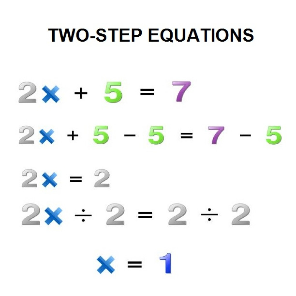 Two Step Equations Fractions Worksheet