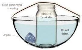 Diagram For Gem Elixir