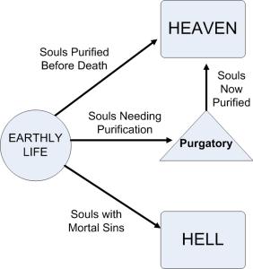 tanahoy.com purgatory