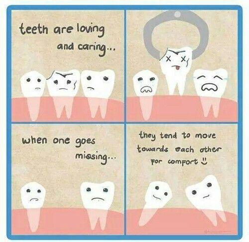 Tänder dras till varandra.