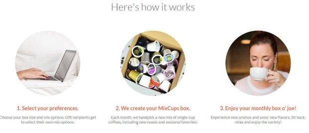 MixCupsHowItWorks