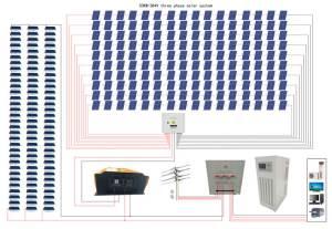 50kw solar power system, 3 phase solar panel system