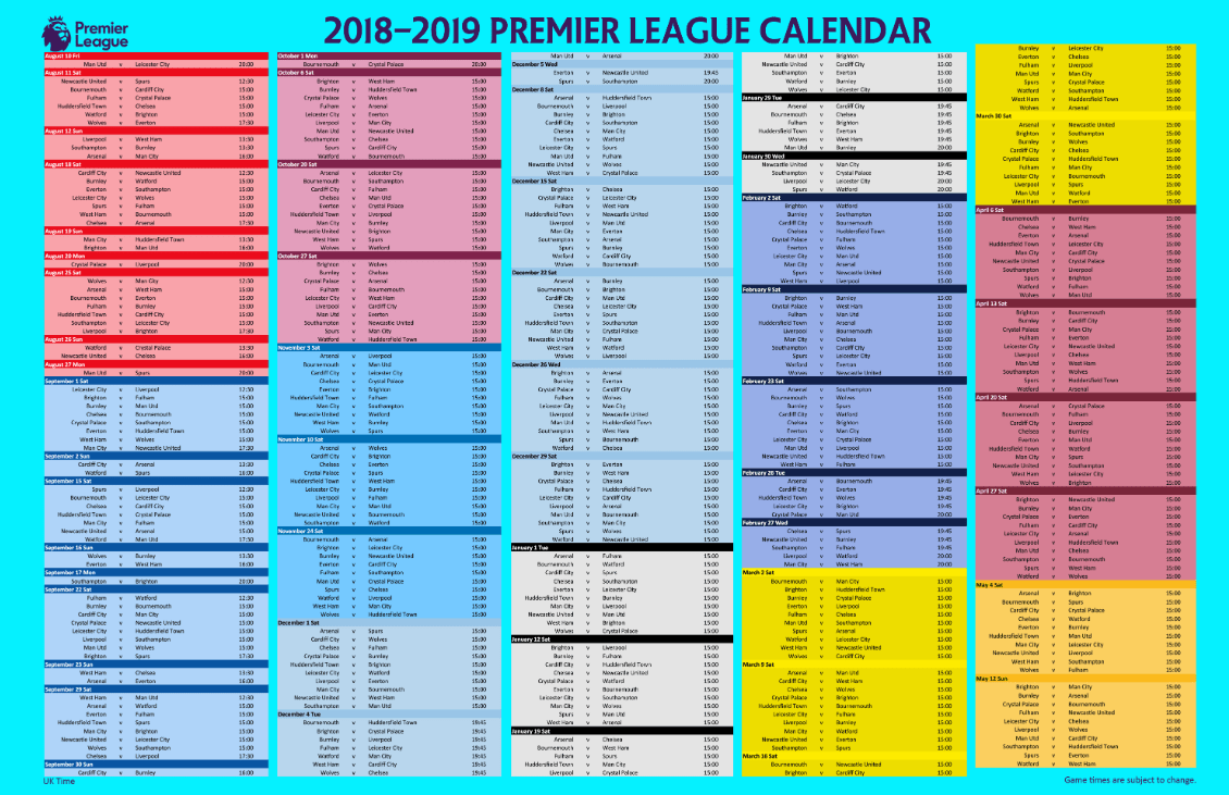 EPL Weekly Prediction Results