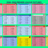 2018/19 Premier League Table
