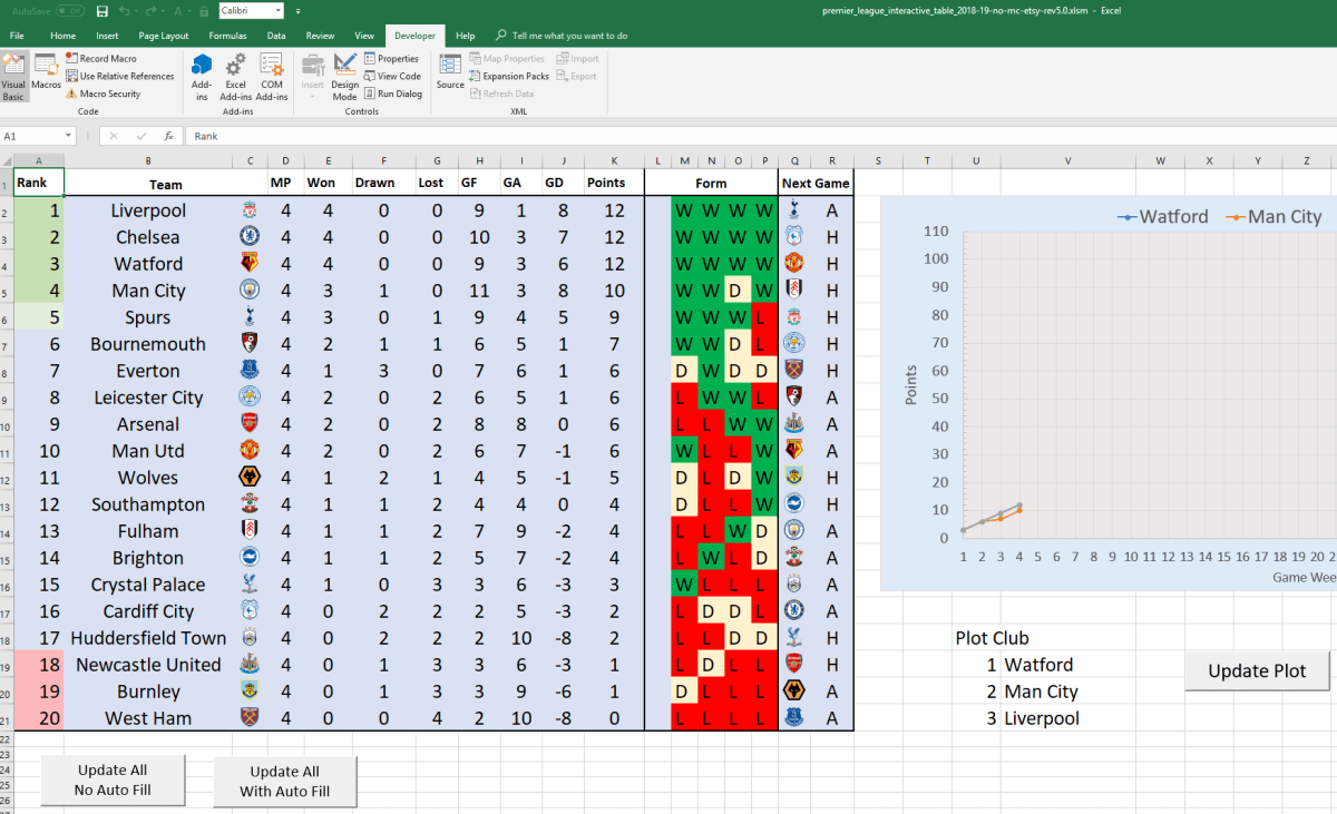 Interactive 2018/19 Premier League Table in Excel Download
