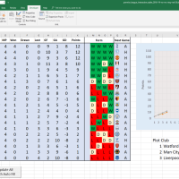 Interactive Premier League 2018/19 Table in Excel Download