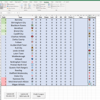 Interactive EFL Championship League Table in Excel Download