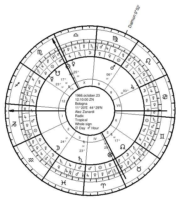 Tania Daniels Astrologer