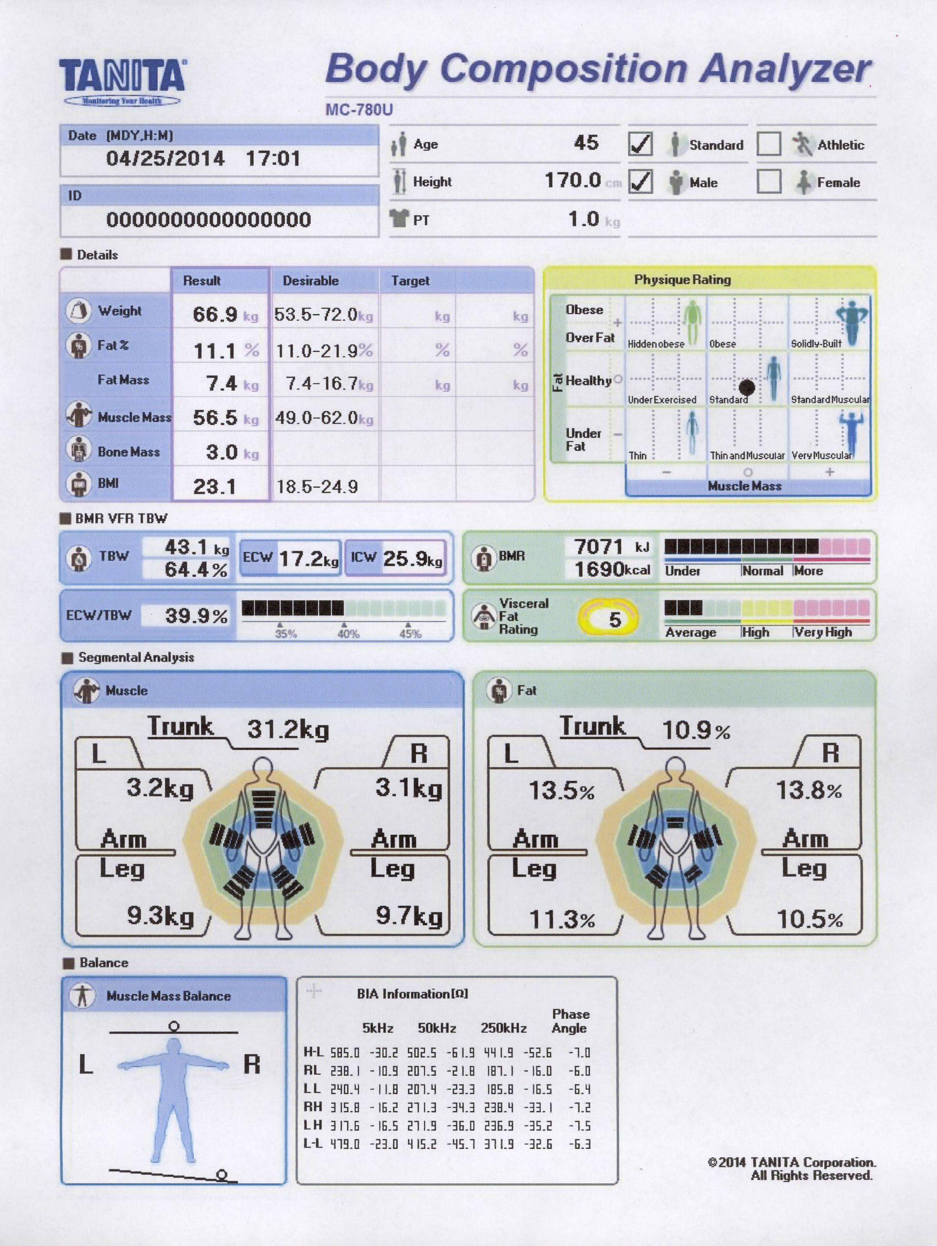 Multi Frequency Segmental Body Compositionyzer