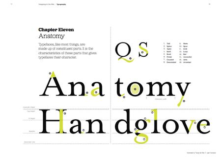 tdbnl_5ss_typography