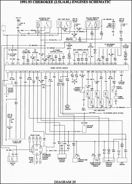 diagram jeep cherokee stereo wiring diagram for 93 full