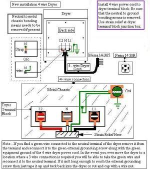 Dryer Schematic Wiring Diagram 3 Prong – Car Wiring Diagram
