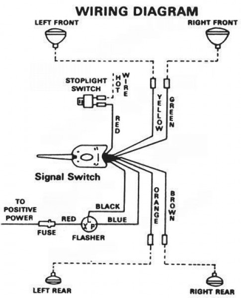 download schema electric club car wiring diagram for turn