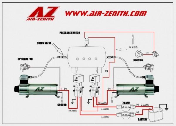 renault megane airbag wiring diagram full hd version wiring