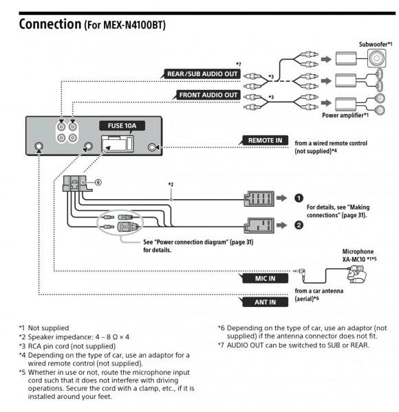 diagram sony head unit wiring diagram cdx full version hd