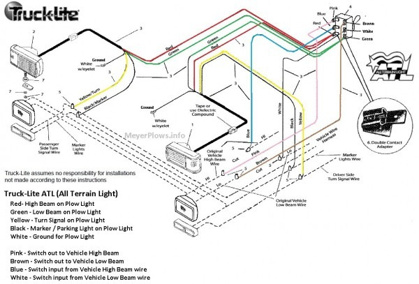 curtis snow plow light wiring diagram  cherokee fuse box