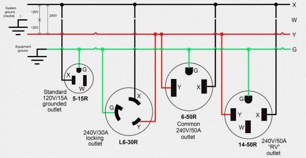 diagram diagram 3 prong extension cord wiring diagram full