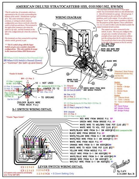 schema fender standard strat wiring diagram hd quality