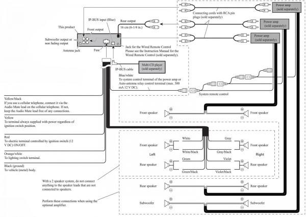 diagram pioneer deh p5900ib wiring diagram full version hd