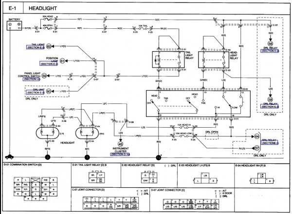 kia spectra wiring  active wiring diagram richtraining