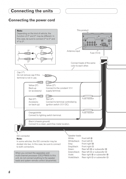 diagram avh p3100dvd wiring diagram full version hd quality