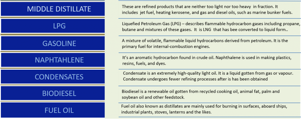What is Crude Oil? A Detailed Explanation on Petroleum | Tank Farm