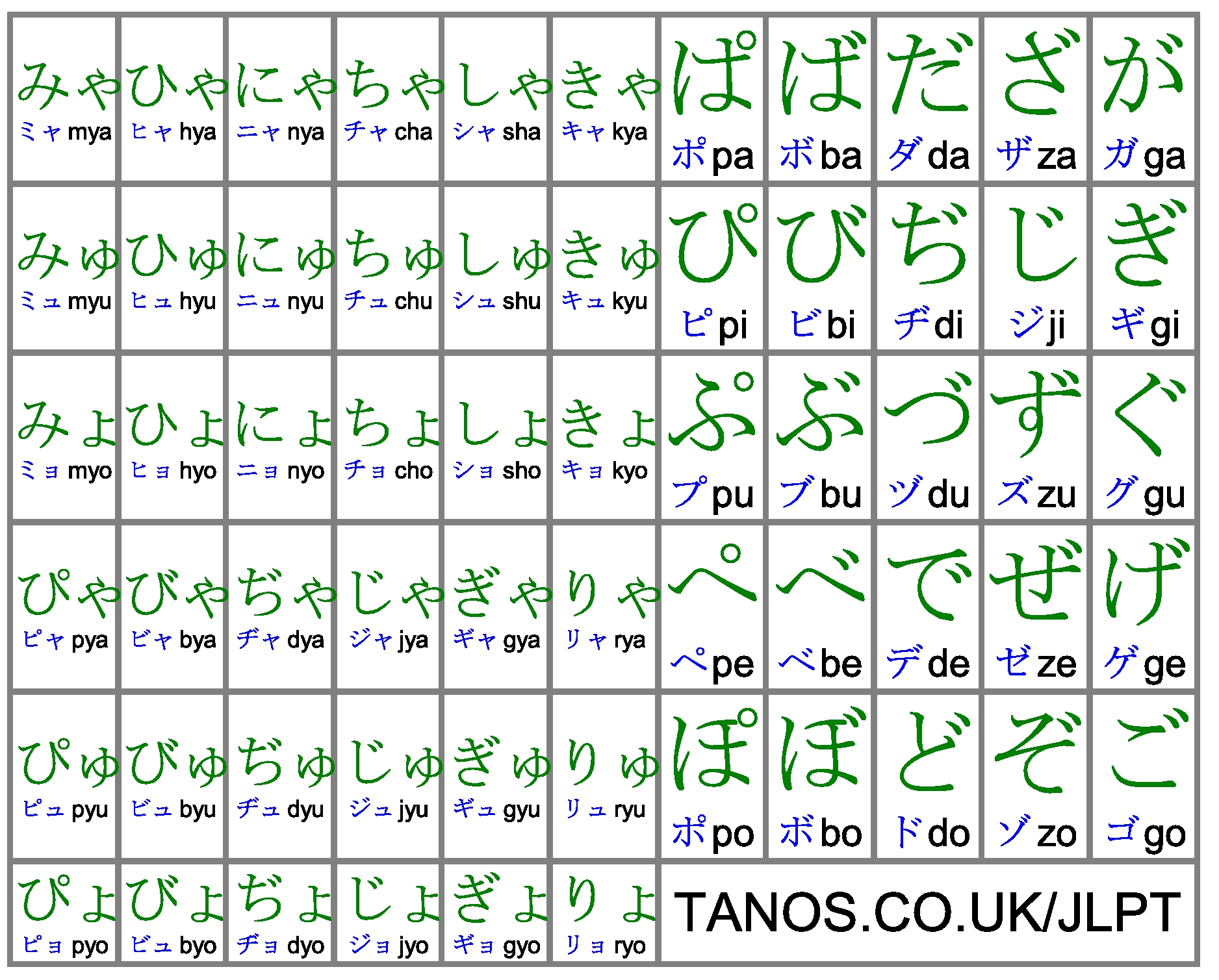 Hiragana Katakana Kanji Chart