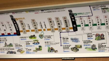 Itinéraire du train de montagne