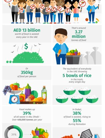 World Food Day Infographic