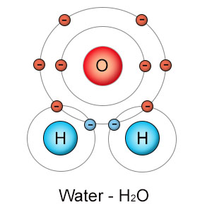 Molecula del agua, que se mantiene polarmente unida eternamente