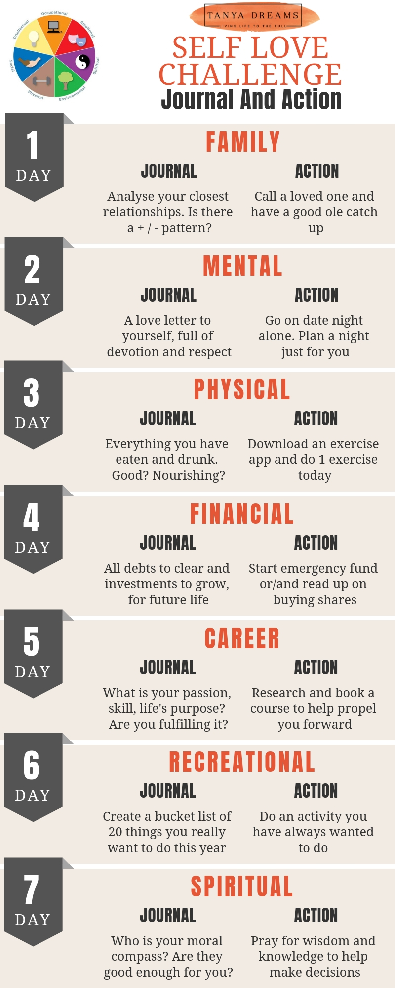 7 Days Self Love Challenge Journal And Action