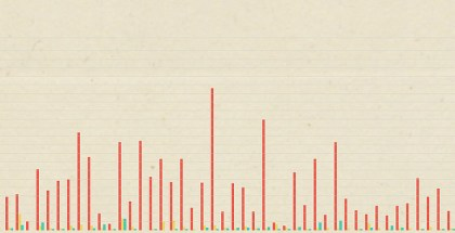 charts - Climb 50