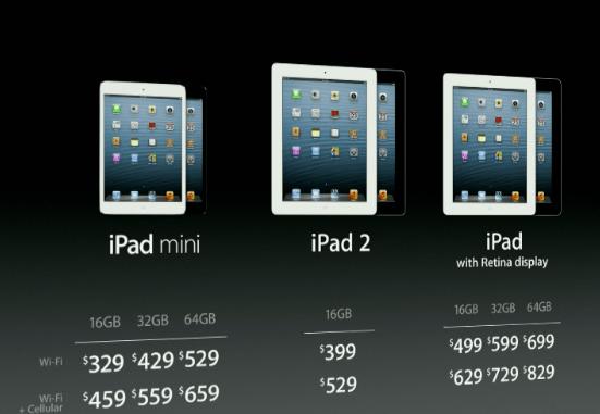 iPad Mini Pricing