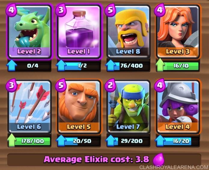 Clash royale deck strategy