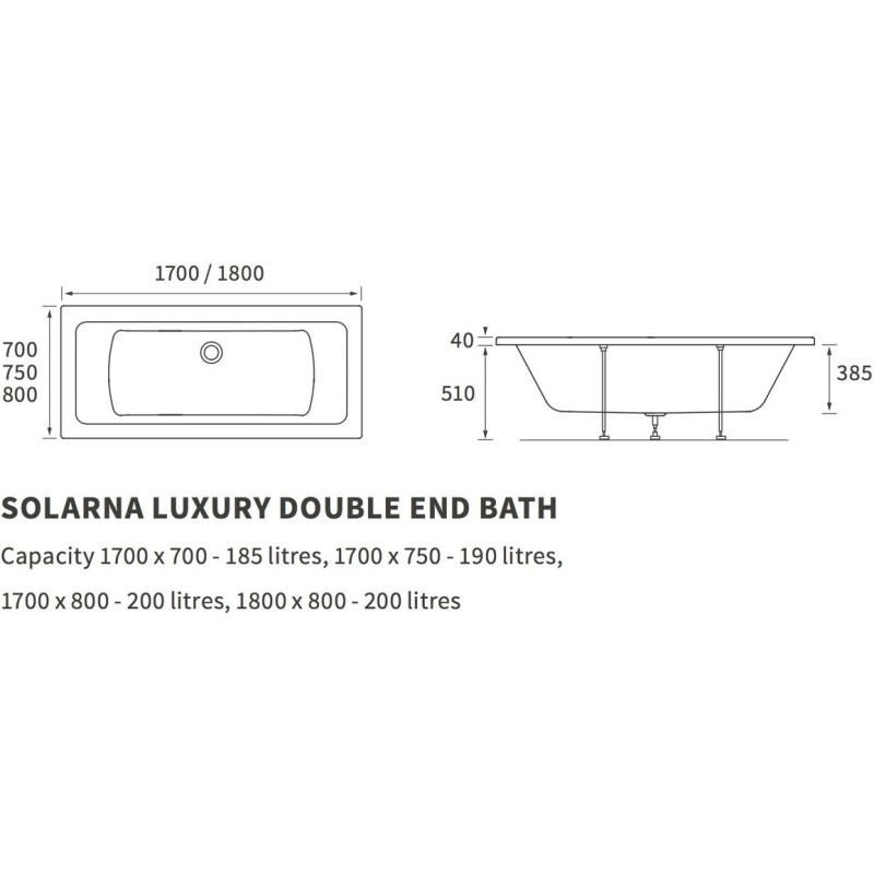Bathrooms To Love Solarna Supercast Double Ended 1700x750mm Bath