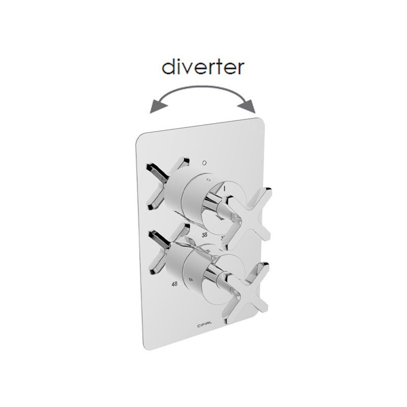 Cifial Texa 2 Outlet Thermostatic Shower Valve
