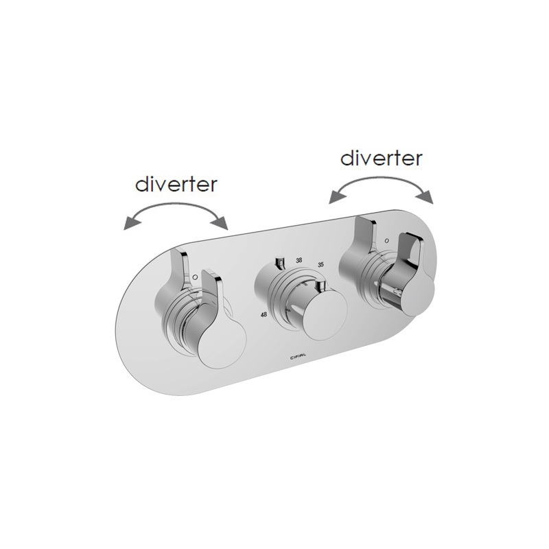 Cifial TH251 3 Control Landscape Thermostatic Valve (4 Outlets)