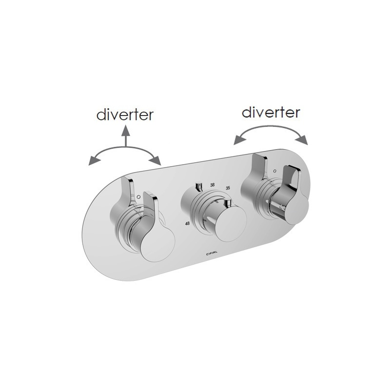 Cifial TH251 3 Control Landscape Thermostatic Valve (5 Outlets)