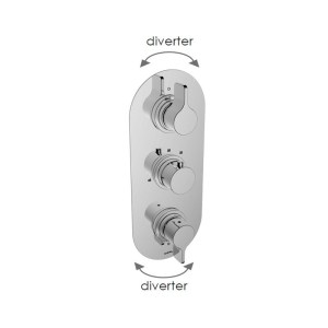 Cifial TH251 3 Control Valve with Double Diverter (4 Outlets)