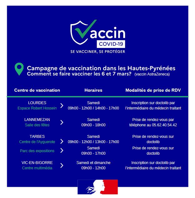 Prise rendez vous vaccin Covid19 Tarbes Lannemezan Lourdes