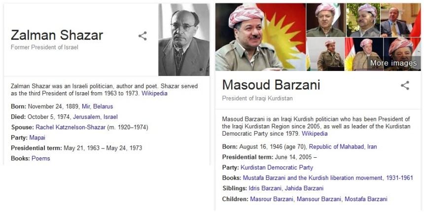 zalman-shazar-and-masoud-barzari