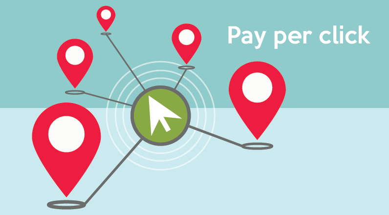 How Pay-Per-Click (PPC) Affects Local Businesses