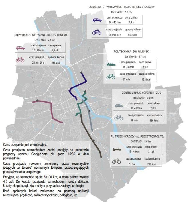 Fragment z Raport Rowerowy 2015 / Urząd Miasta